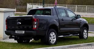 Bảng Giá Ford Ranger đời 2019, nhập khẩu Thái Lan, giá chỉ từ 599tr